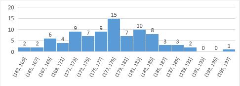 Descriptive-Statistics-Lesson-05-03