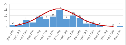 Descriptive-Statistics-Lesson-05-04